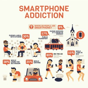 smartphone-addiction-in-people_583c46895d71d_w1500